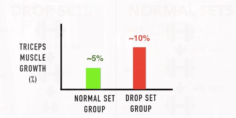 Drop-set2